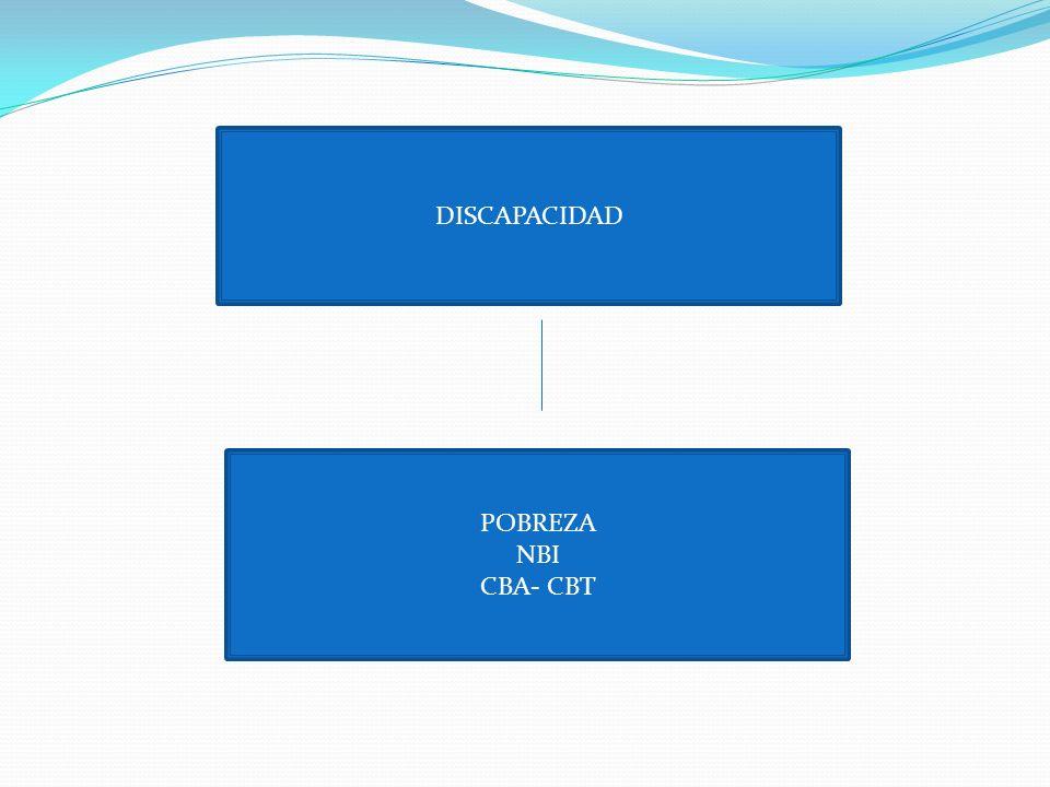DISCAPACIDAD POBREZA NBI CBA- CBT