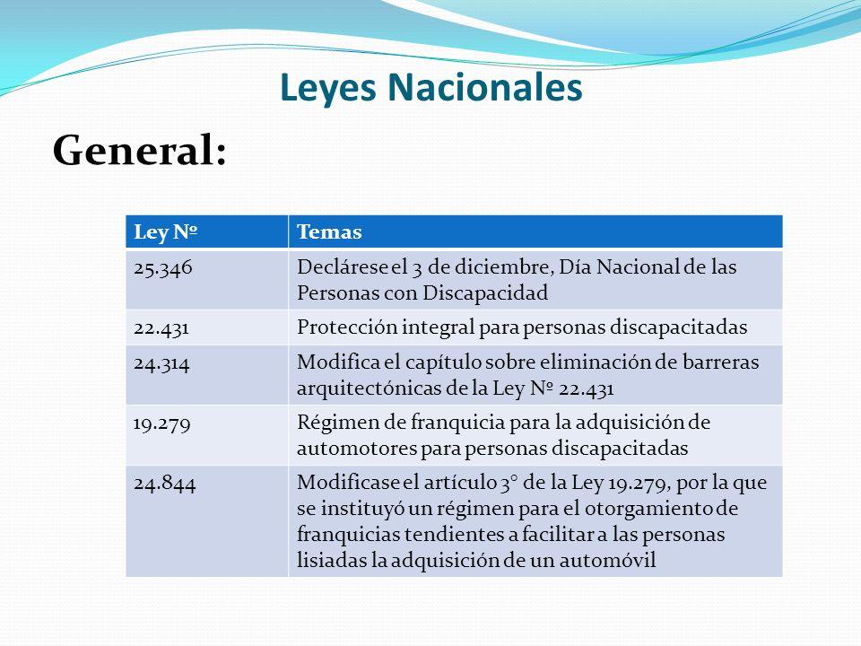 Leyes Nacionales General: Ley Nº Temas 25.346