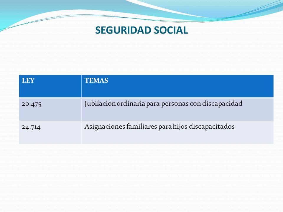 SEGURIDAD SOCIAL LEY TEMAS 20.475
