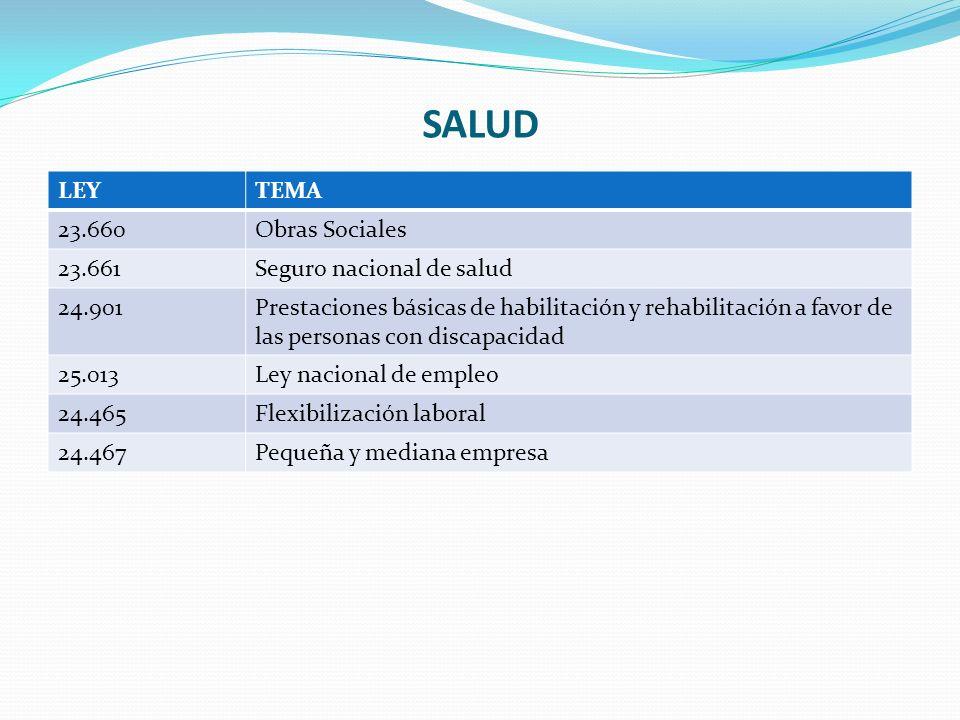 SALUD LEY TEMA 23.660 Obras Sociales 23.661 Seguro nacional de salud