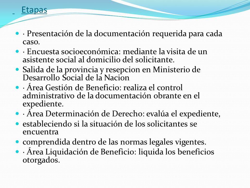 Etapas · Presentación de la documentación requerida para cada caso.