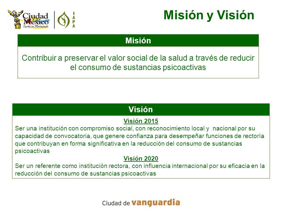 Misión y Visión Misión. Contribuir a preservar el valor social de la salud a través de reducir el consumo de sustancias psicoactivas.