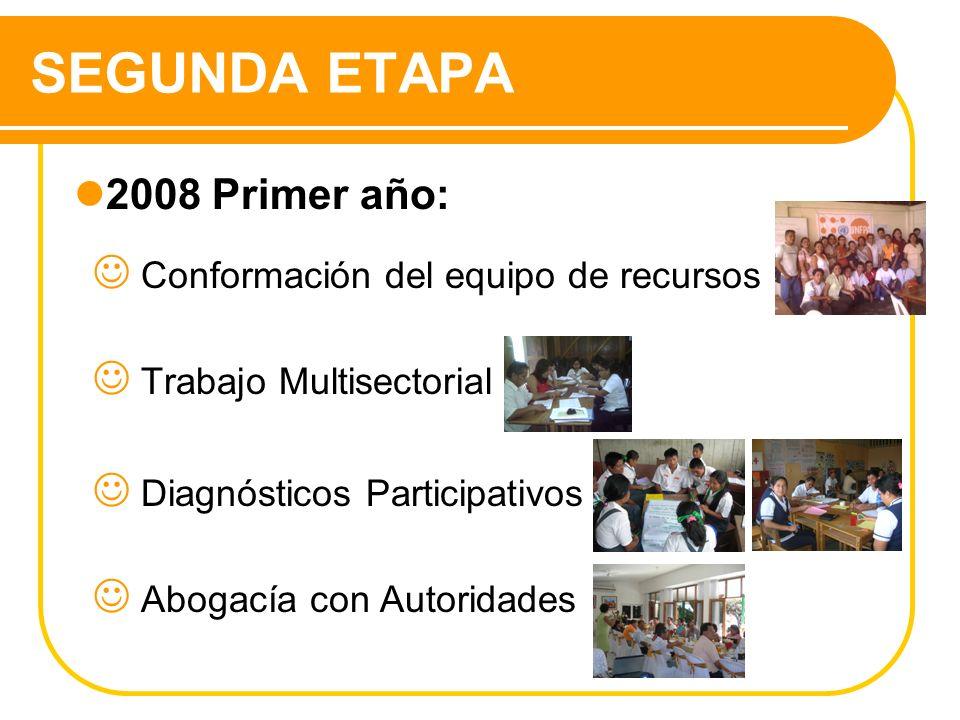 SEGUNDA ETAPA 2008 Primer año: Conformación del equipo de recursos