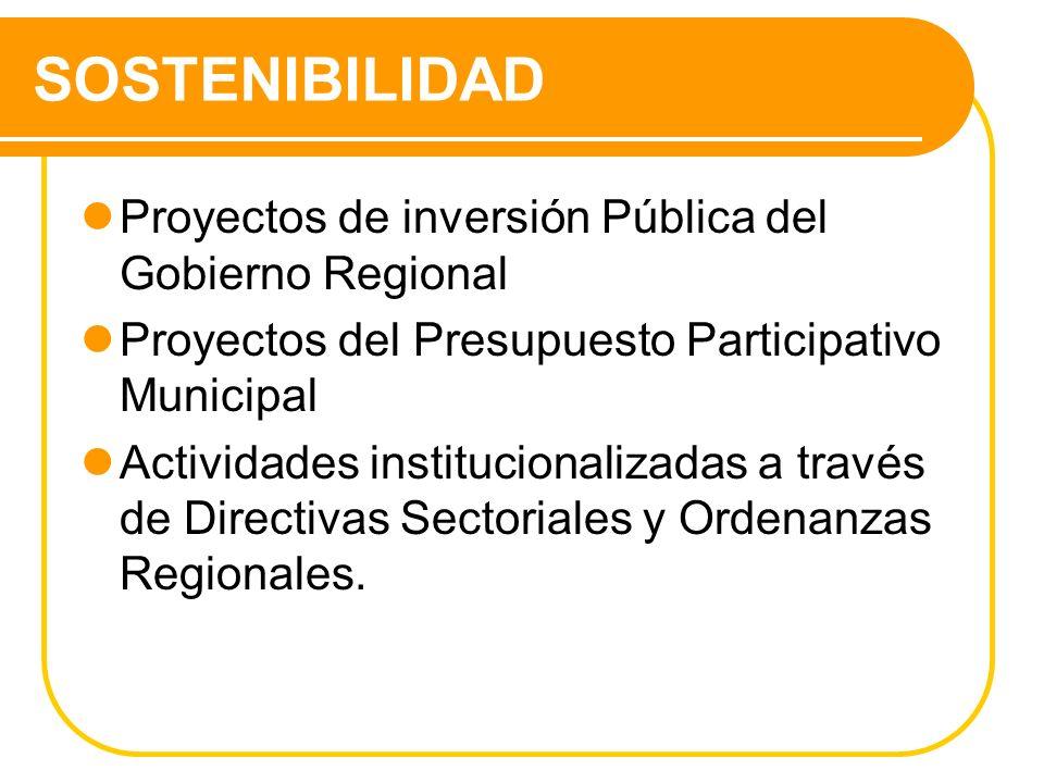 SOSTENIBILIDAD Proyectos de inversión Pública del Gobierno Regional