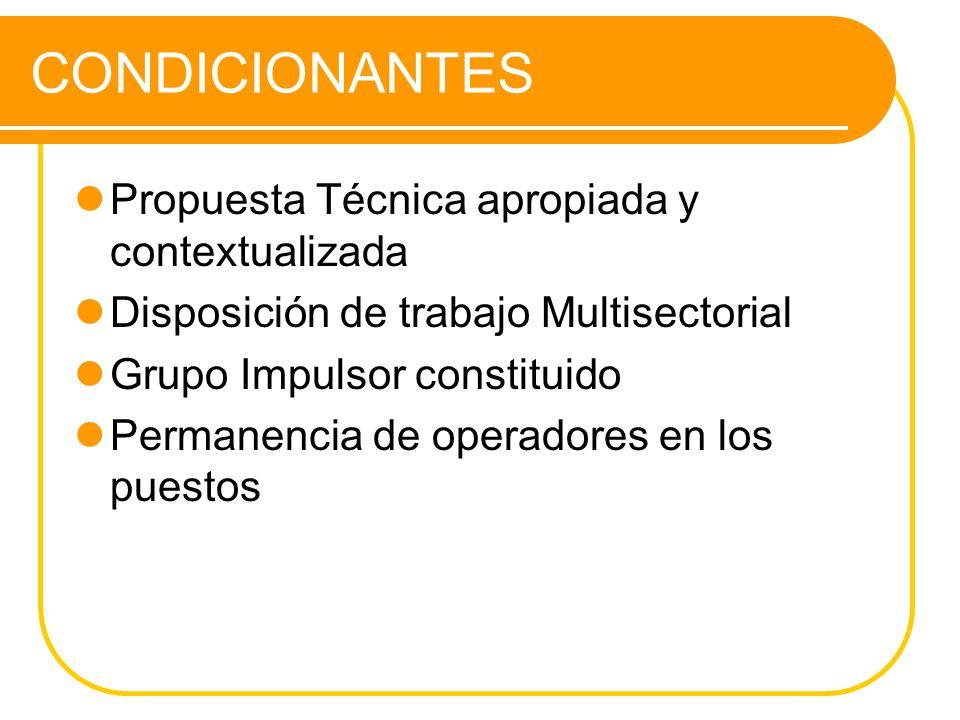 CONDICIONANTES Propuesta Técnica apropiada y contextualizada