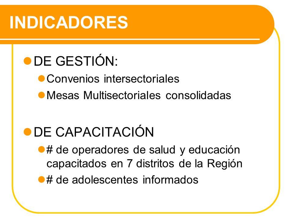 INDICADORES DE GESTIÓN: DE CAPACITACIÓN Convenios intersectoriales