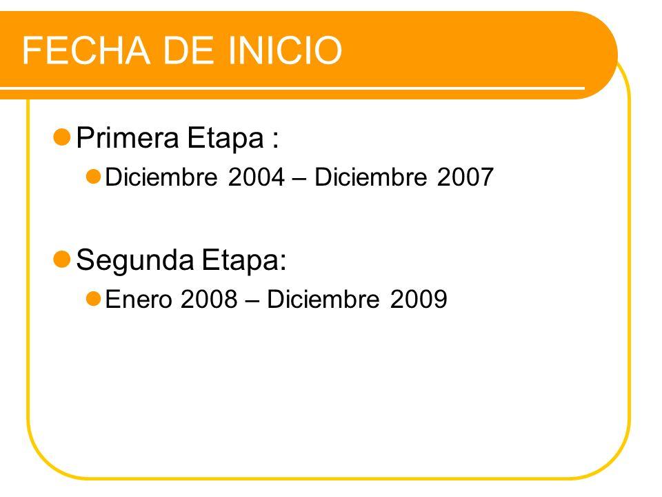 FECHA DE INICIO Primera Etapa : Segunda Etapa: