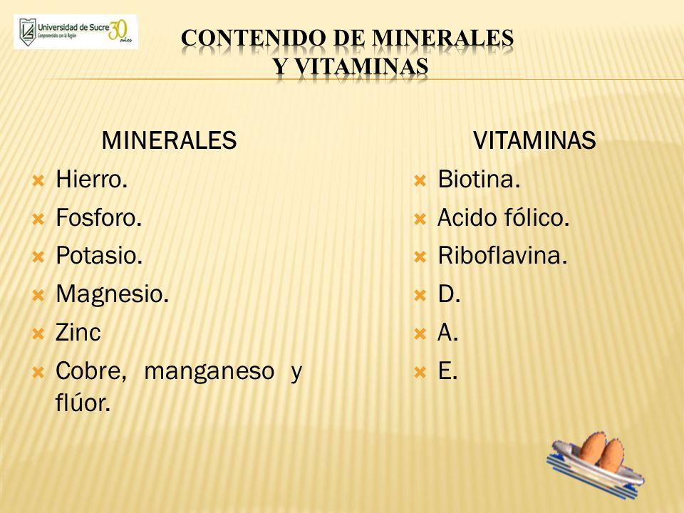 Contenido de minerales y vitaminas
