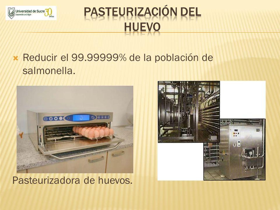 Pasteurización del huevo