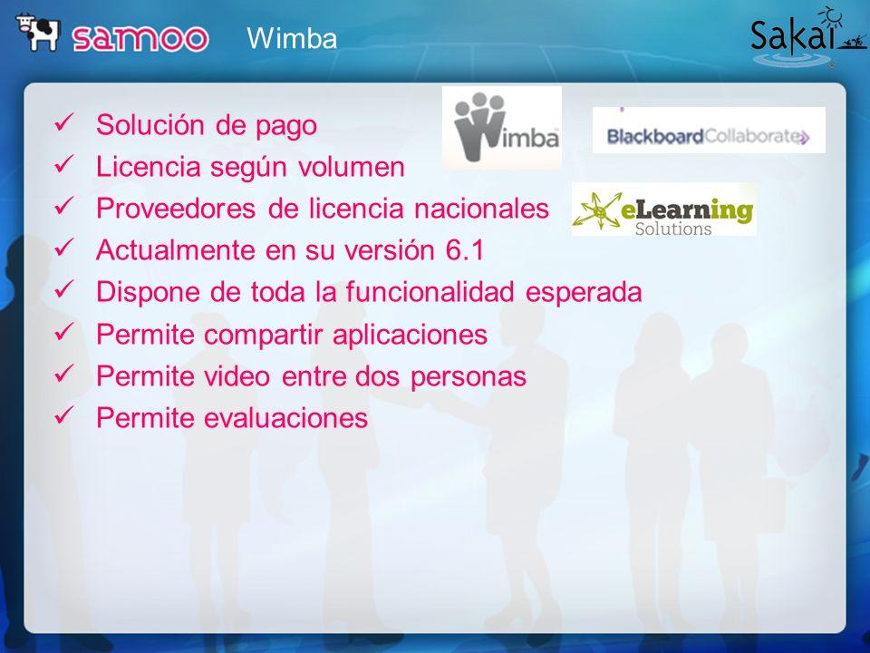 Wimba Solución de pago. Licencia según volumen. Proveedores de licencia nacionales. Actualmente en su versión 6.1.