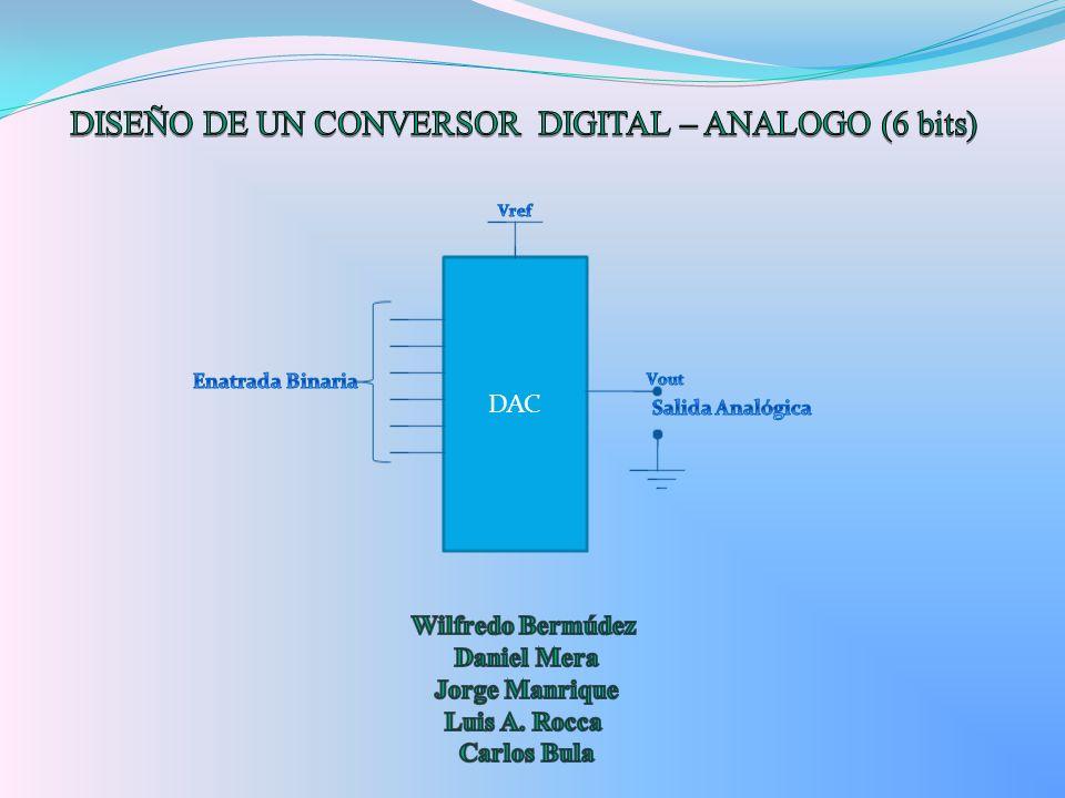 DISEÑO DE UN CONVERSOR DIGITAL – ANALOGO (6 bits)