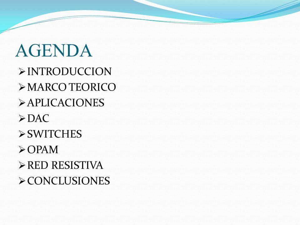 AGENDA INTRODUCCION MARCO TEORICO APLICACIONES DAC SWITCHES OPAM