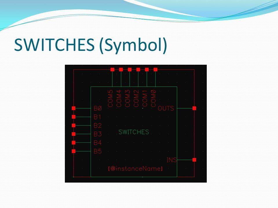 SWITCHES (Symbol)