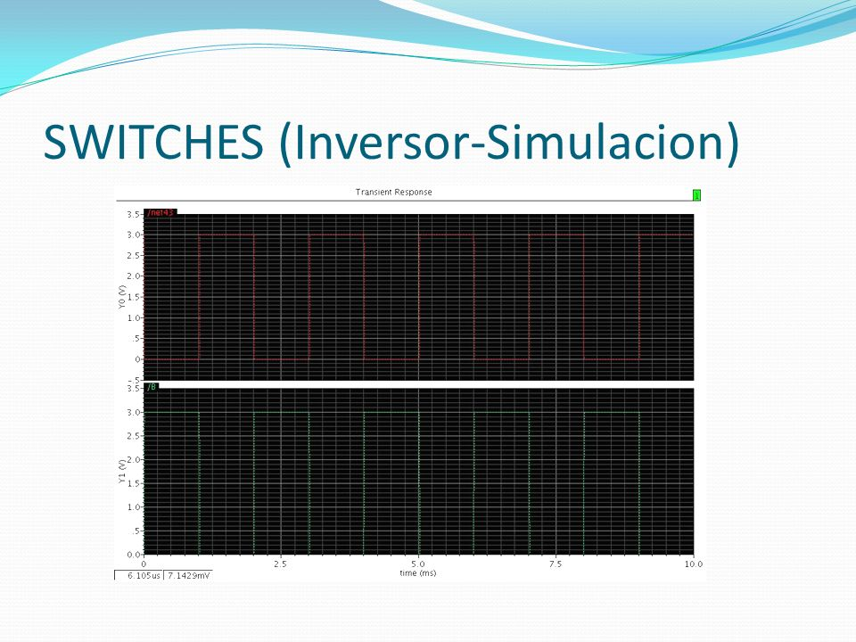 SWITCHES (Inversor-Simulacion)