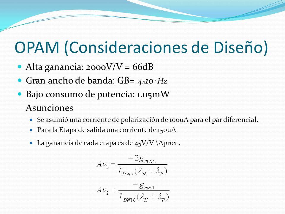 OPAM (Consideraciones de Diseño)