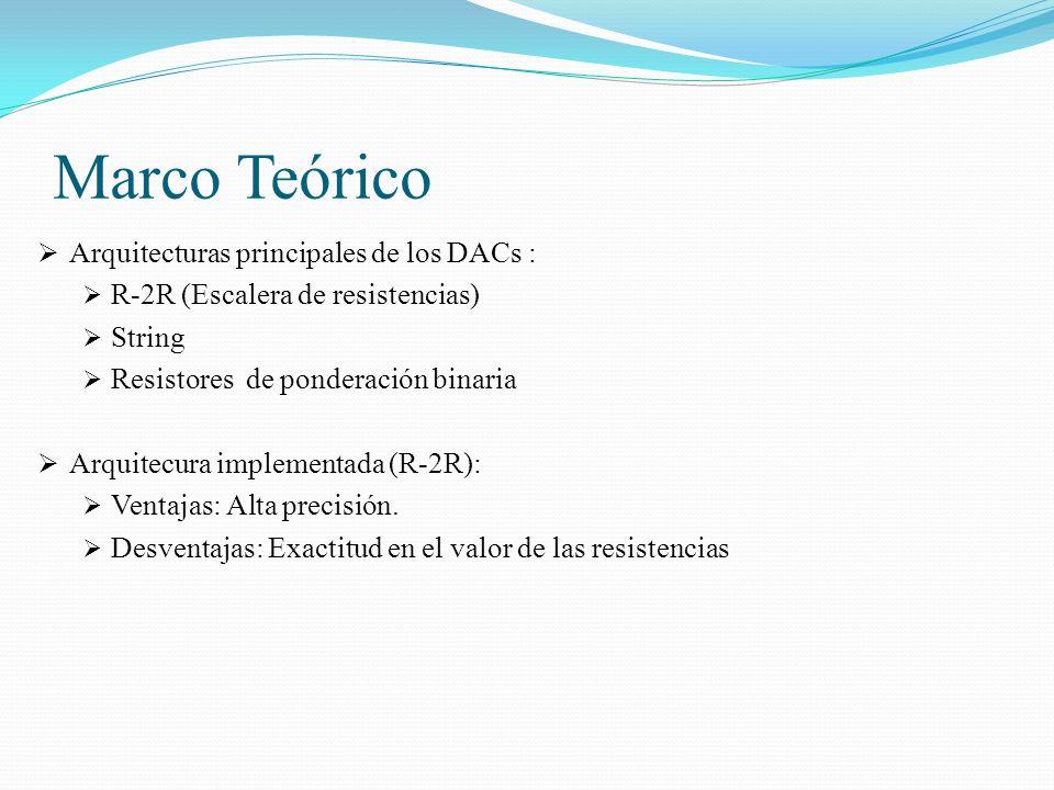 Marco Teórico Arquitecturas principales de los DACs :