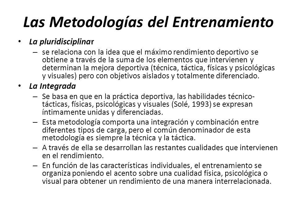 Las Metodologías del Entrenamiento