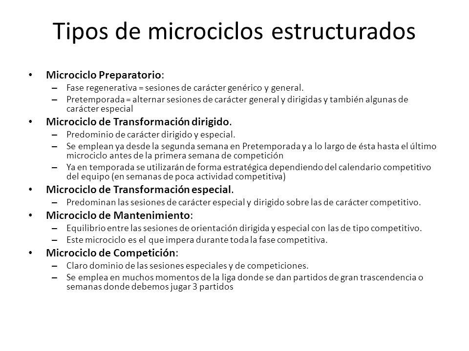 Tipos de microciclos estructurados