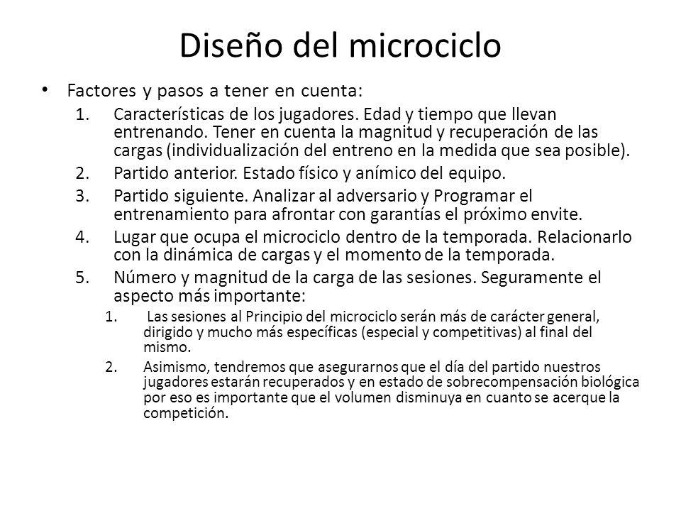 Diseño del microciclo Factores y pasos a tener en cuenta: