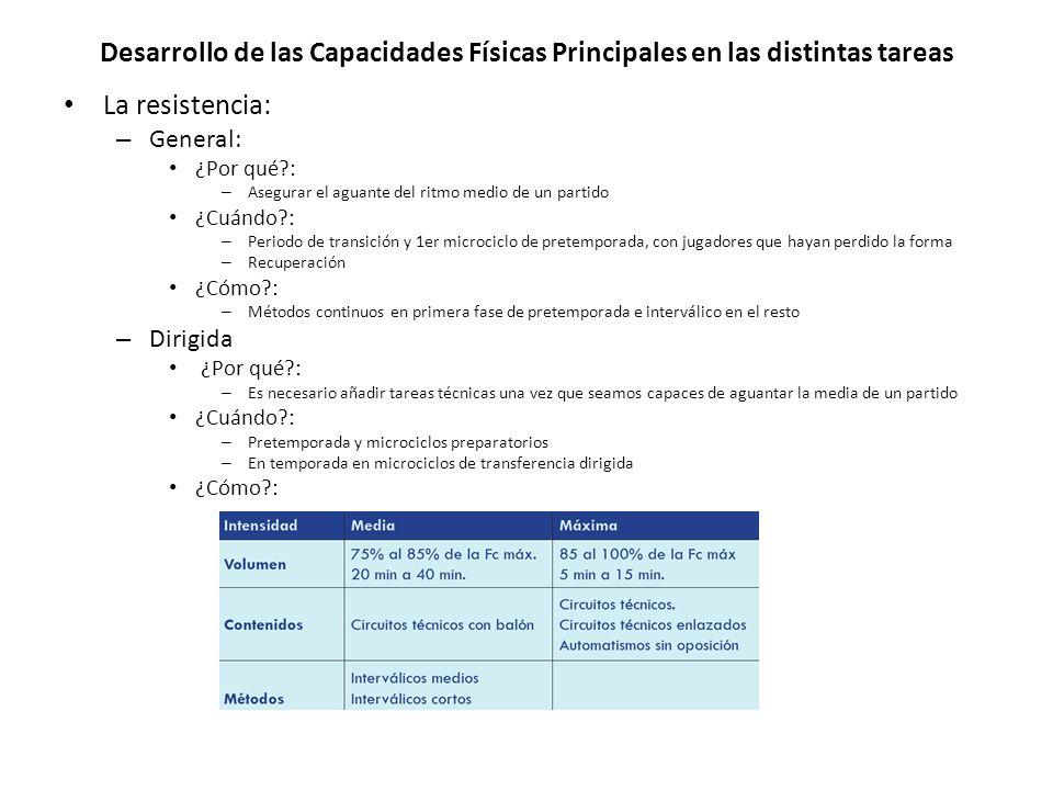 Desarrollo de las Capacidades Físicas Principales en las distintas tareas