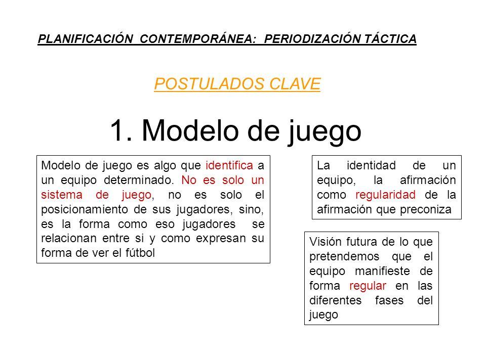 1. Modelo de juego POSTULADOS CLAVE