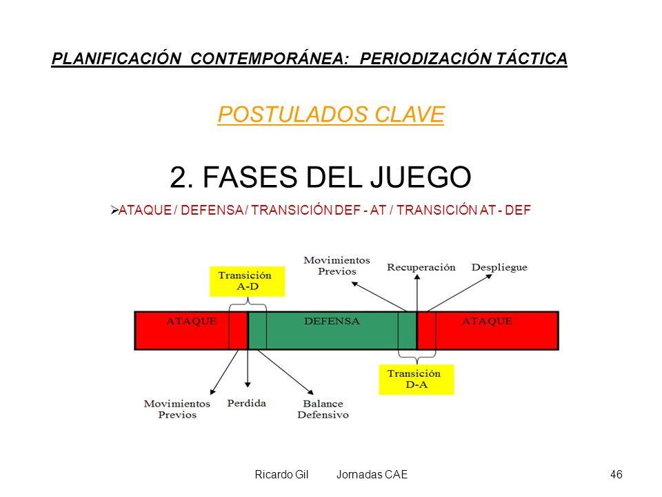2. FASES DEL JUEGO POSTULADOS CLAVE
