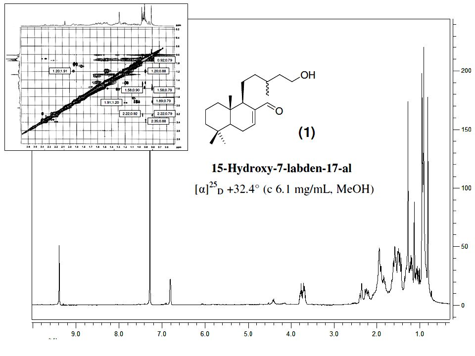 La otra etapa química, fue la elucidación estructural de 1 y 2