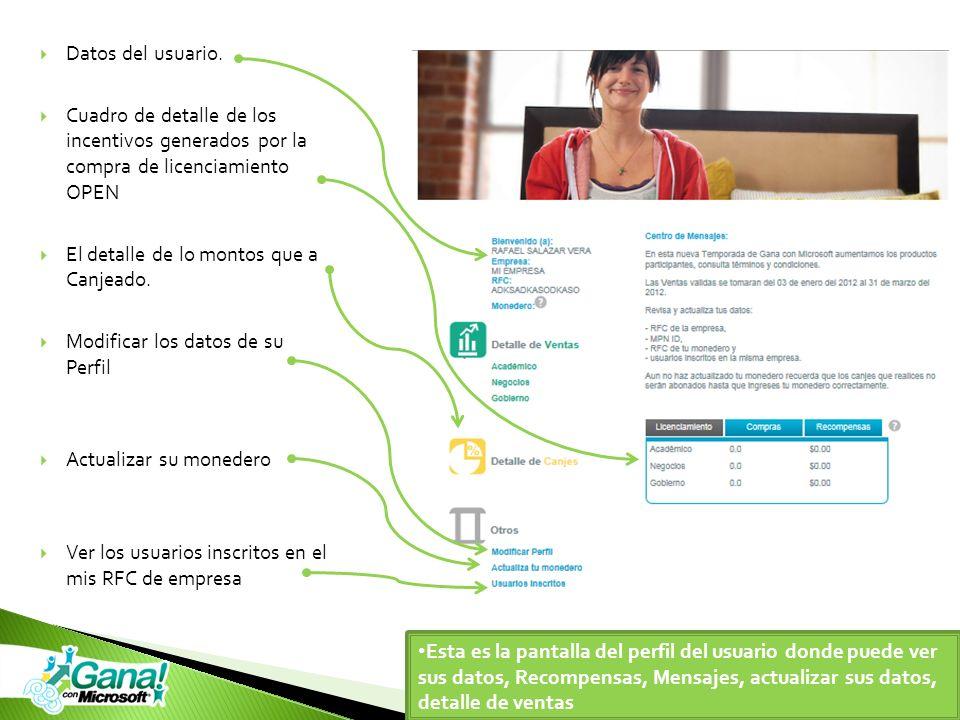 Datos del usuario. Cuadro de detalle de los incentivos generados por la compra de licenciamiento OPEN.