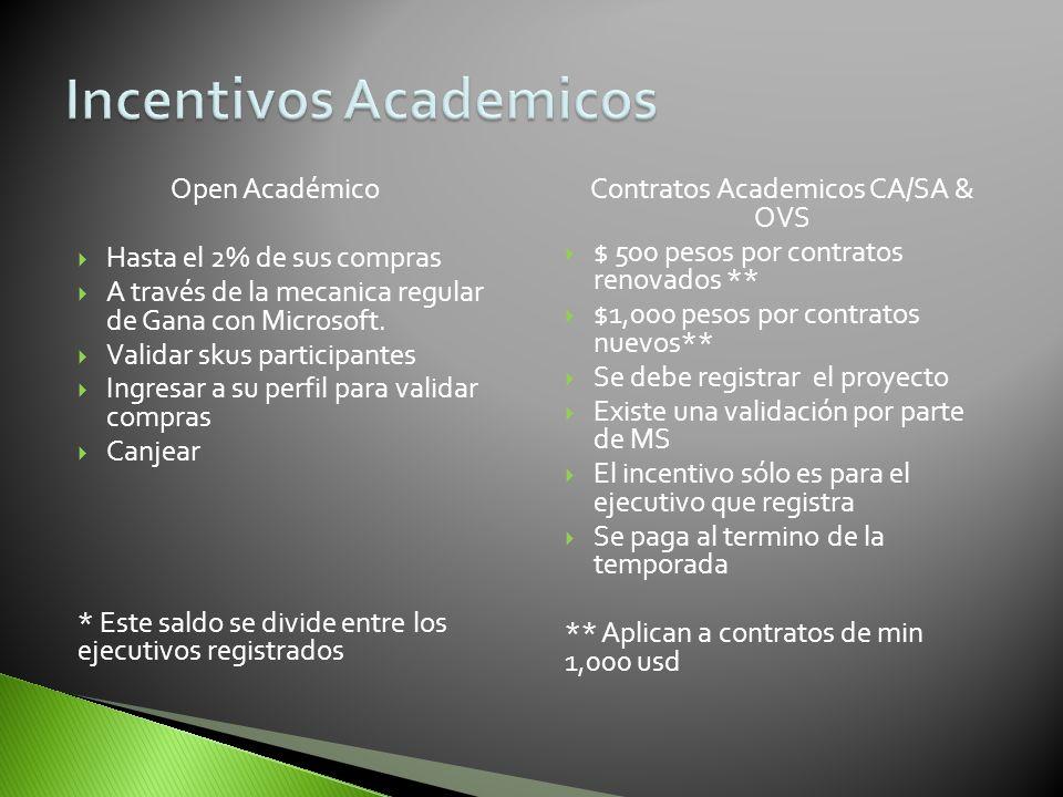 Incentivos Academicos