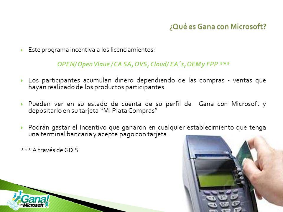 ¿Qué es Gana con Microsoft