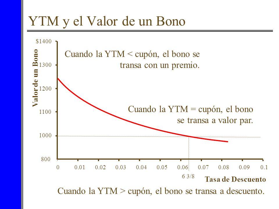 YTM y el Valor de un Bono $1400. Cuando la YTM < cupón, el bono se transa con un premio. 1300. Valor de un Bono.
