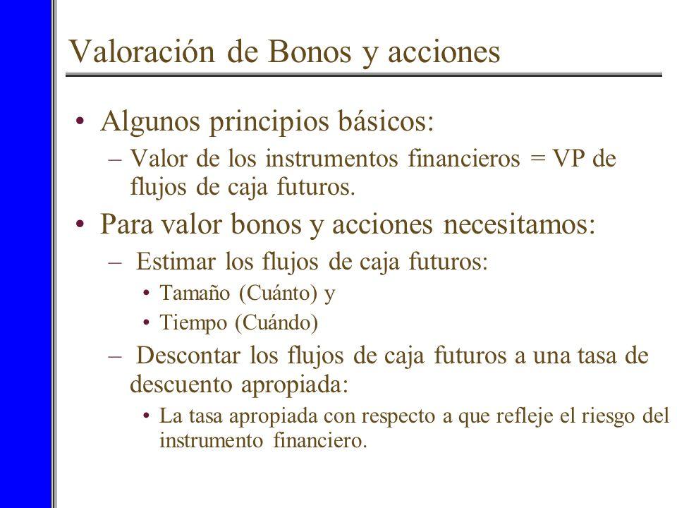 Valoración de Bonos y acciones