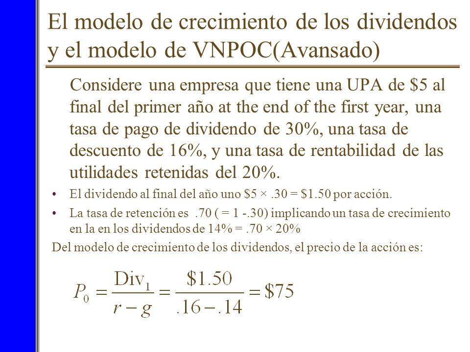 El modelo de crecimiento de los dividendos y el modelo de VNPOC(Avansado)