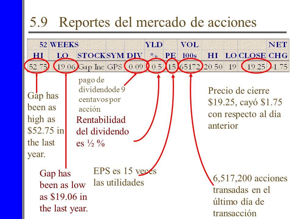 5.9 Reportes del mercado de acciones