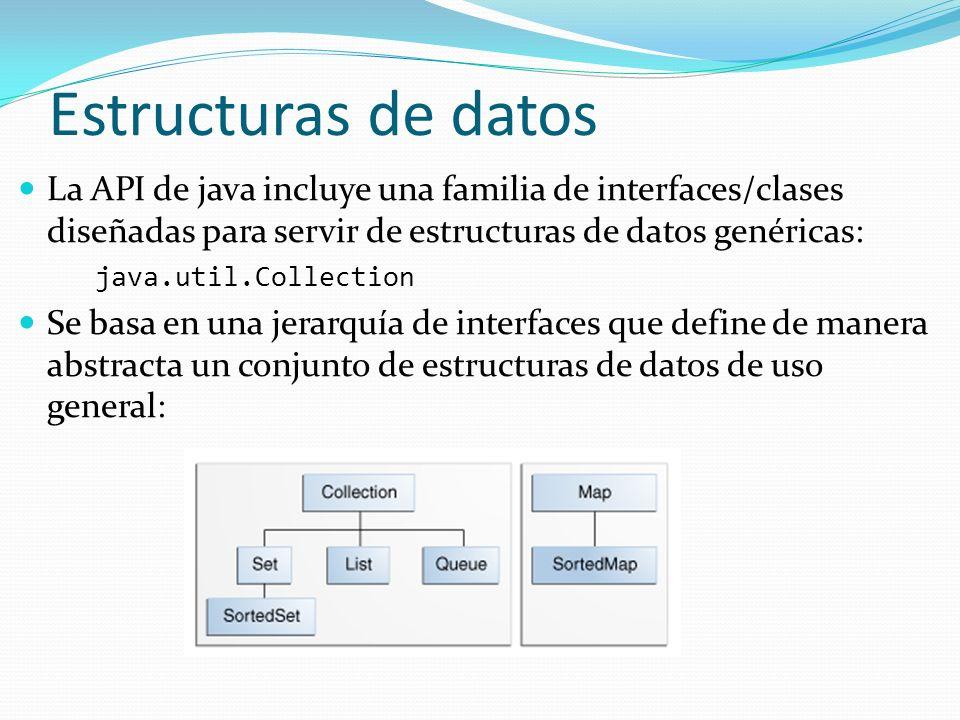 Estructuras de datos La API de java incluye una familia de interfaces/clases diseñadas para servir de estructuras de datos genéricas: