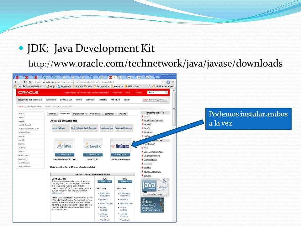 JDK: Java Development Kit