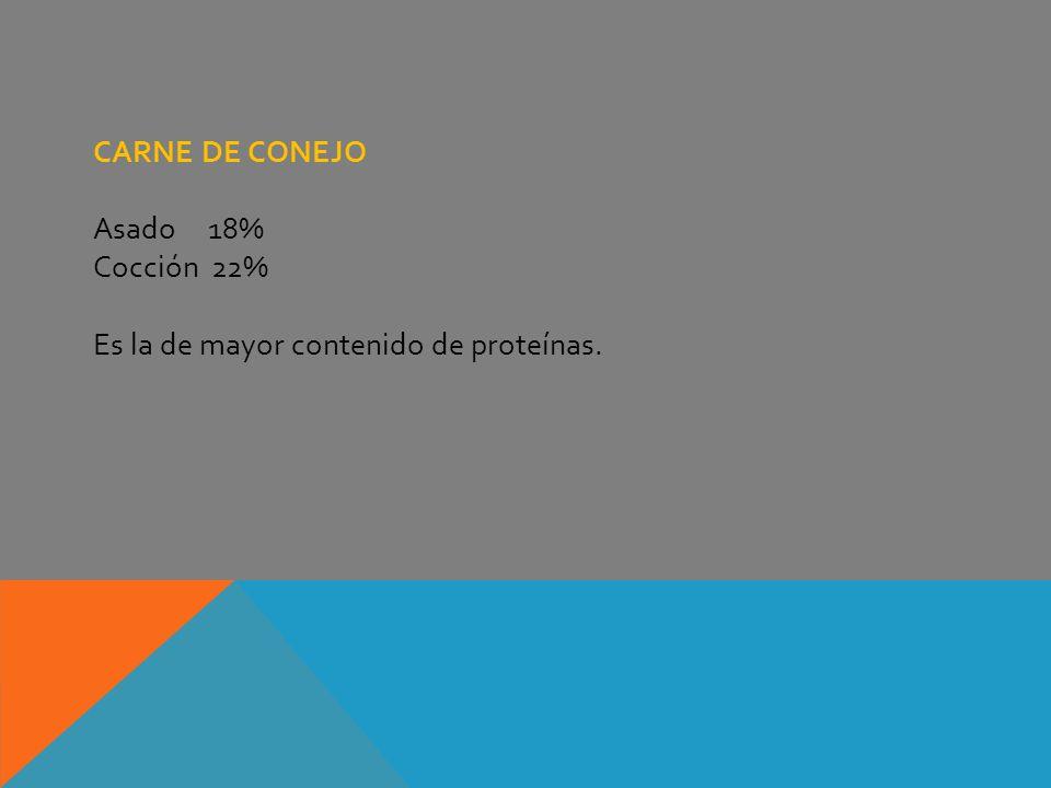 CARNE DE CONEJO Asado 18% Cocción 22% Es la de mayor contenido de proteínas.