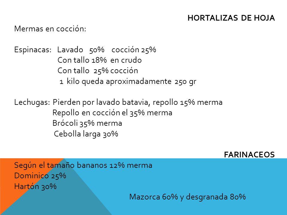 HORTALIZAS DE HOJA Mermas en cocción: Espinacas: Lavado 50% cocción 25% Con tallo 18% en crudo.