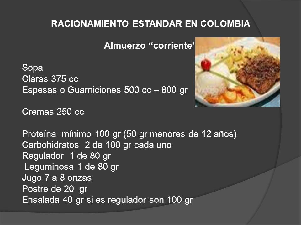 RACIONAMIENTO ESTANDAR EN COLOMBIA