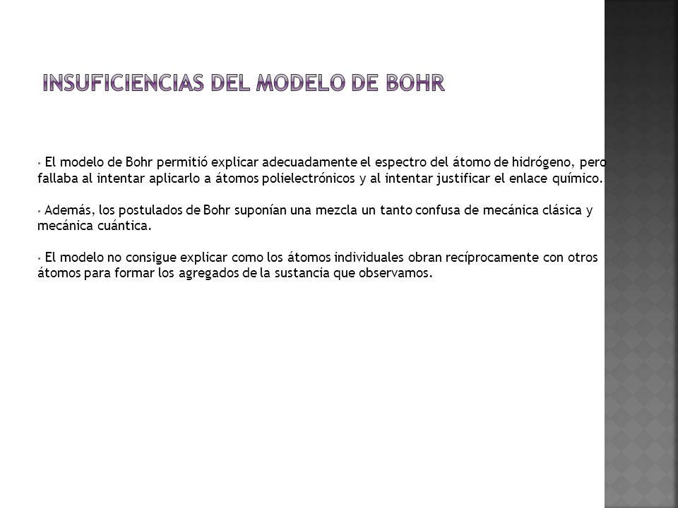 INSUFICIENCIAS DEL MODELO DE BOHR