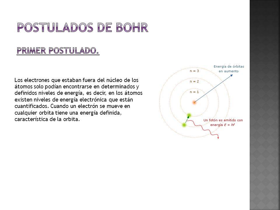 Postulados de Bohr Primer Postulado.
