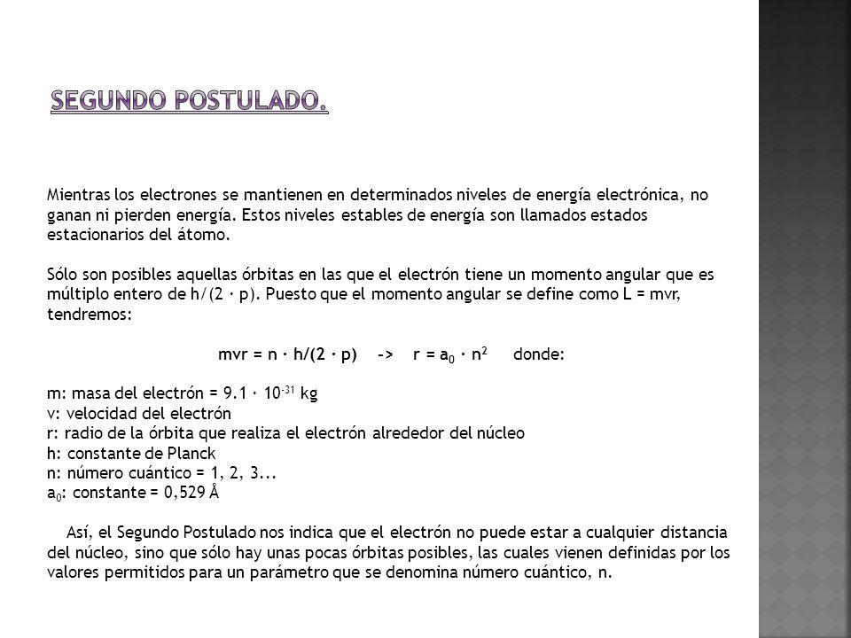 mvr = n · h/(2 · p) -> r = a0 · n2 donde: