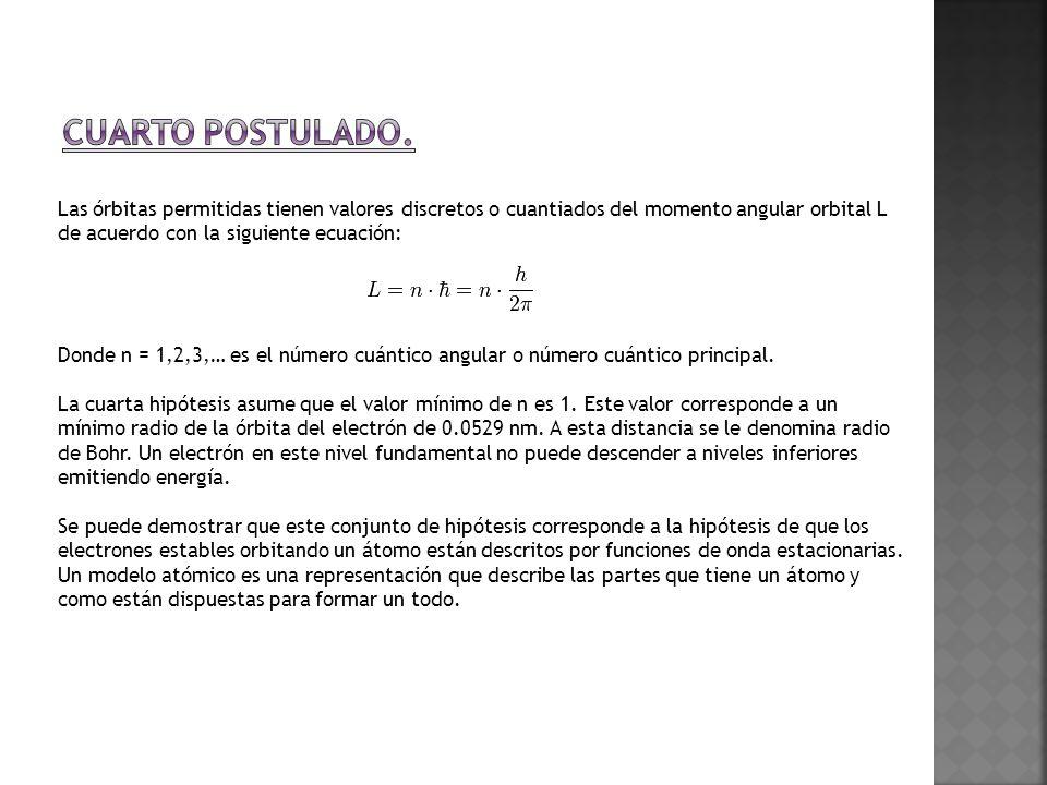 Cuarto Postulado. Las órbitas permitidas tienen valores discretos o cuantiados del momento angular orbital L de acuerdo con la siguiente ecuación: