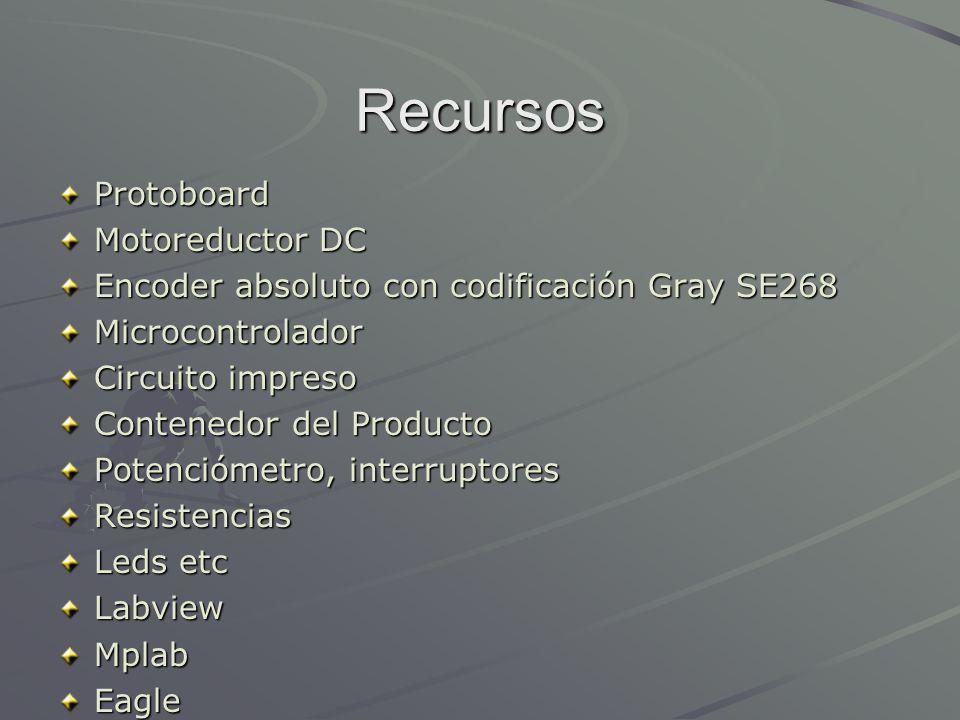 Recursos Protoboard Motoreductor DC