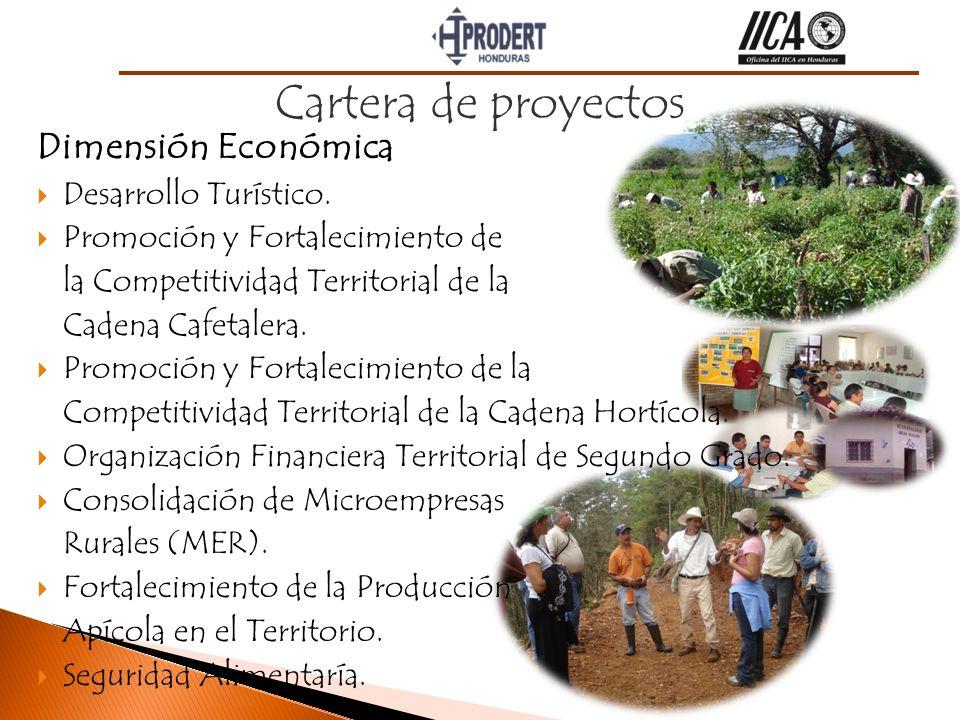 Cartera de proyectos Dimensión Económica Desarrollo Turístico.