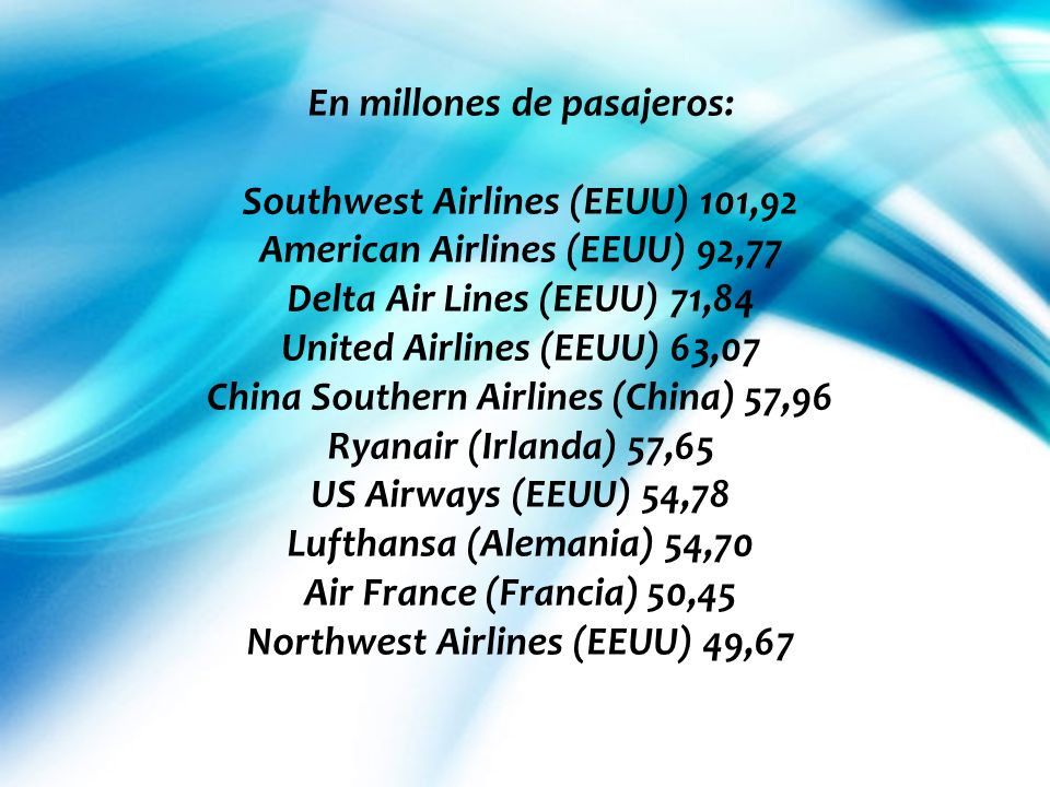 En millones de pasajeros: Southwest Airlines (EEUU) 101,92