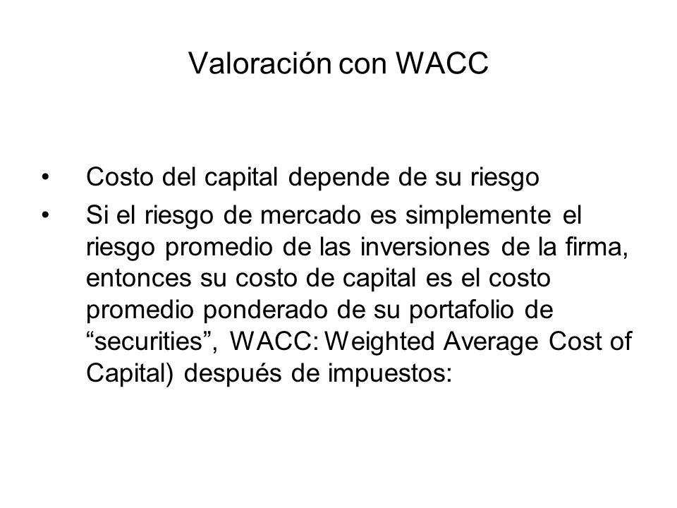 Valoración con WACC Costo del capital depende de su riesgo