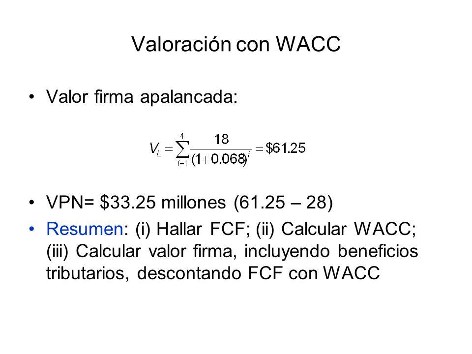 Valoración con WACC Valor firma apalancada: