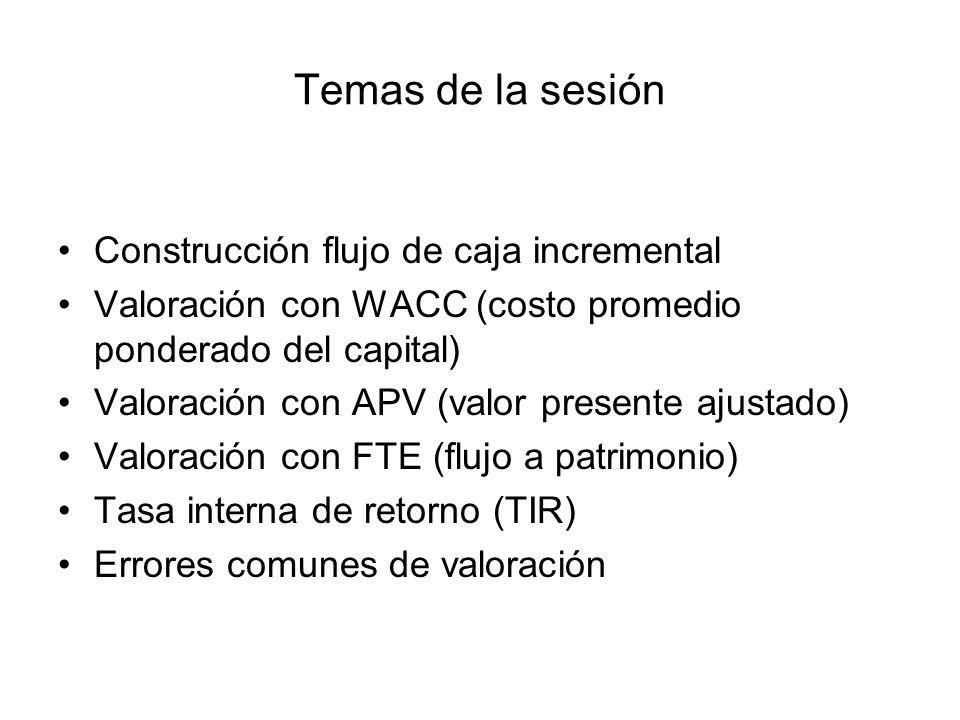Temas de la sesión Construcción flujo de caja incremental