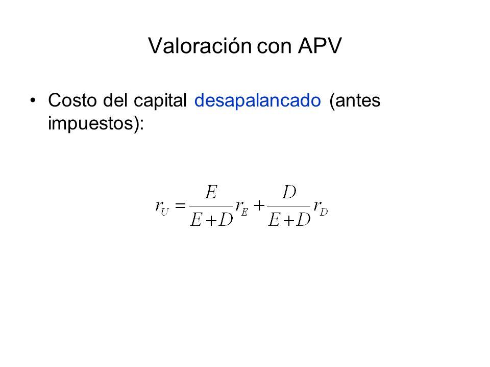 Valoración con APV Costo del capital desapalancado (antes impuestos):
